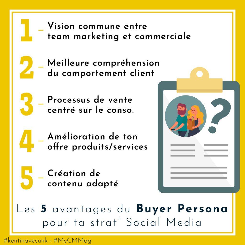 buyer persona-c-est-quoi