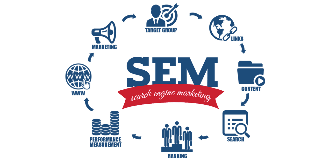 SEM : Search Engine Marketing avant tout !