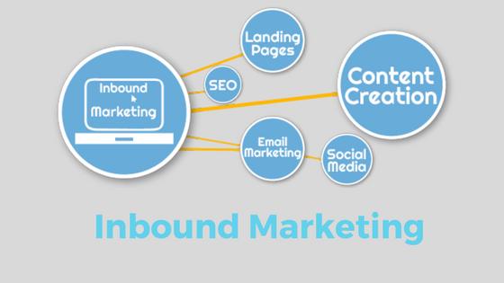 Inbound Marketing, un terme flou pour des stratégies