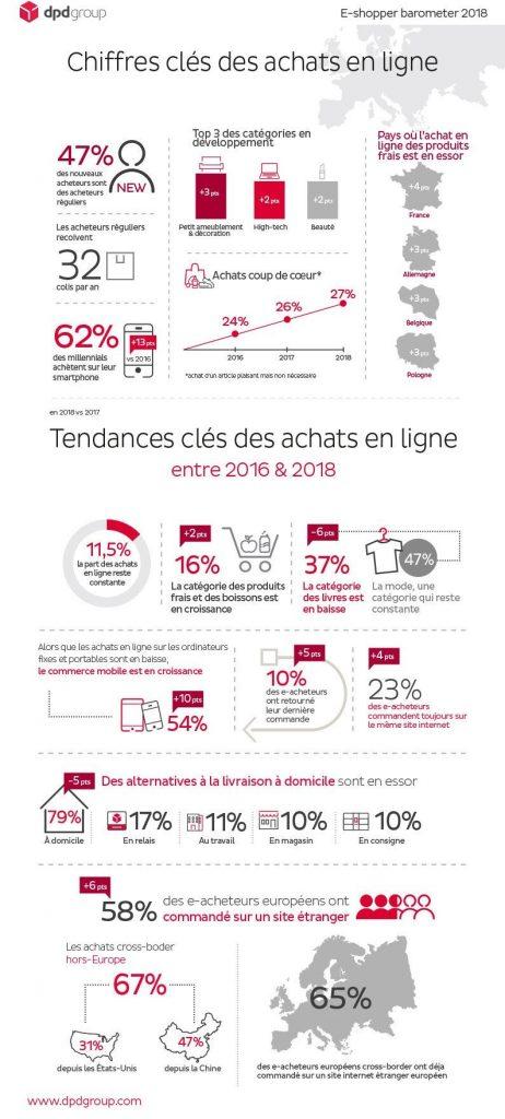 presence_digitale_les_huits_avantages_pour_votre_entreprise