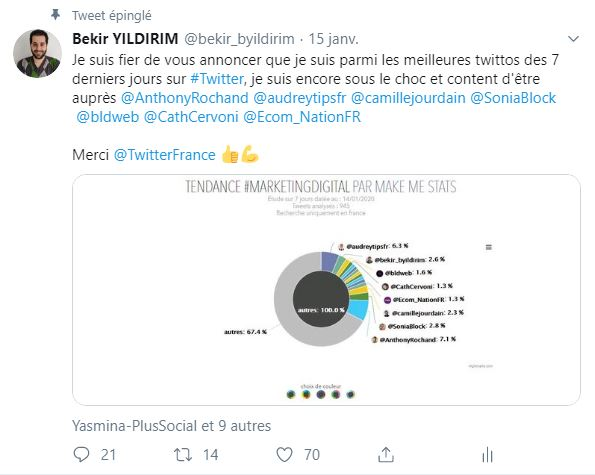 content-marketing-qualite-twitter