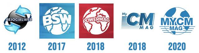 évolution-logos-My-CM-MAG