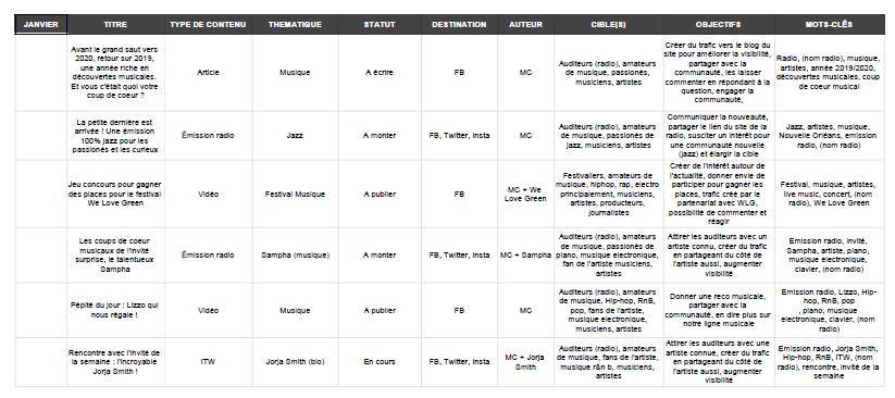 planning-editorial-et-calendrier-editorial-pour-le-web-et-les-reseaux-sociaux