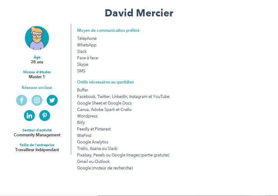 strategie-social-media-pours-ses-clients-ou-pour-soi